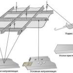 Установка подвесок подвесного потолка