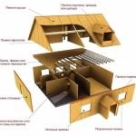 Строим дом по канадской технологии