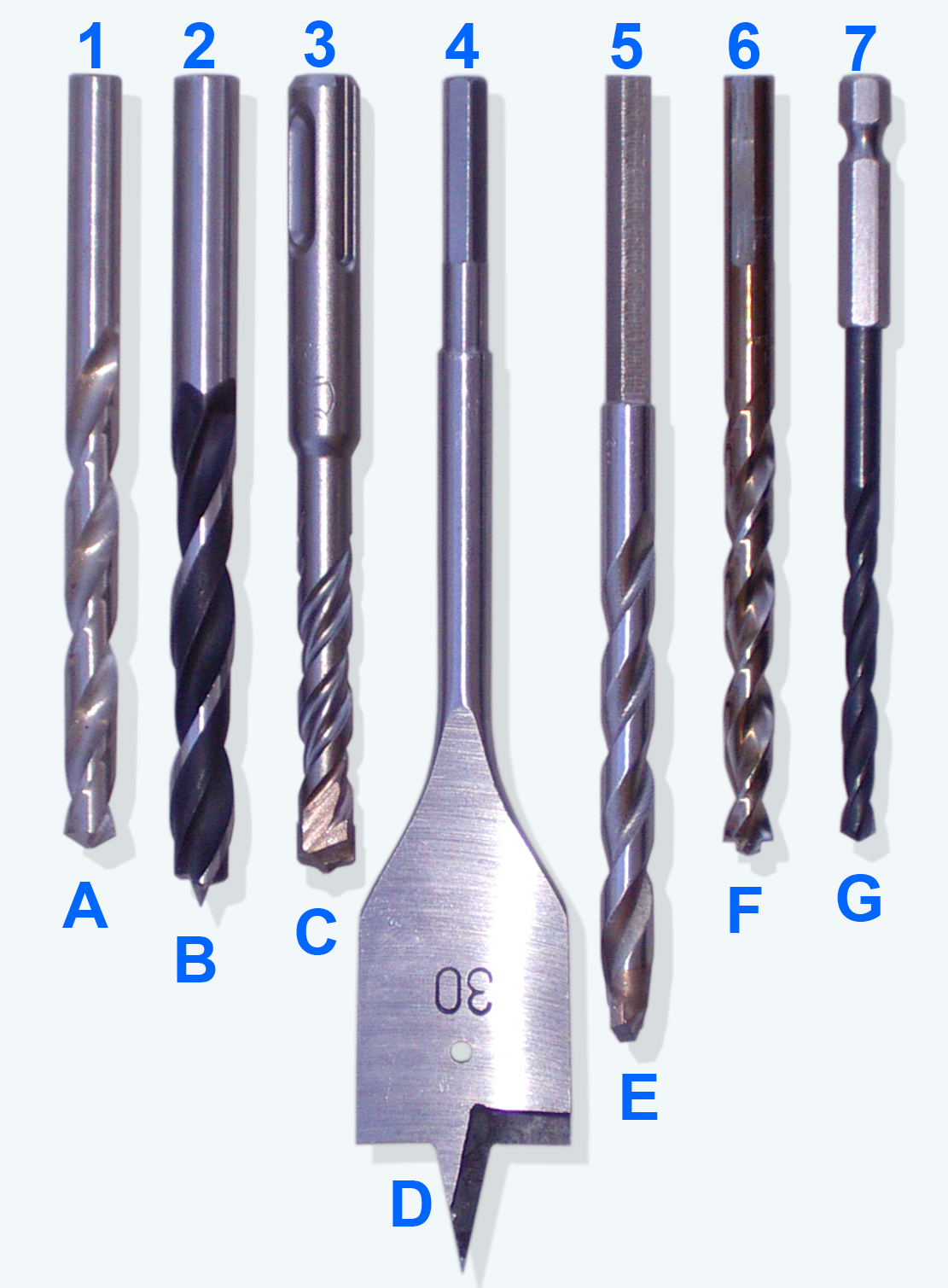 Different_drill_bits