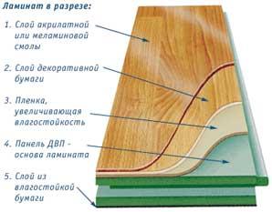 Укладка ламинатной доски