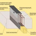 Дом из оцилиндрованного бревна – выгодно и практично