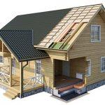 Строительство дома из бруса под ключ